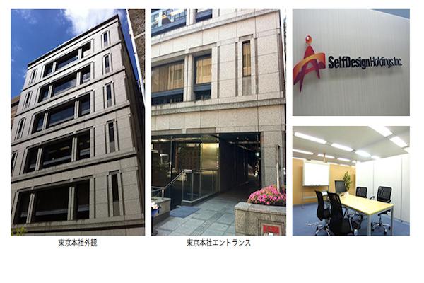 [長期インターンシップ]株式会社セルフデザイン・ホールディングス